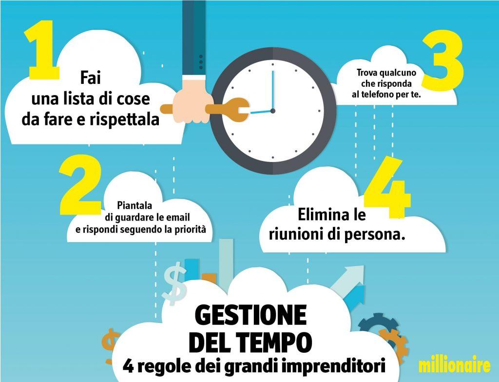 gestione-tempo
