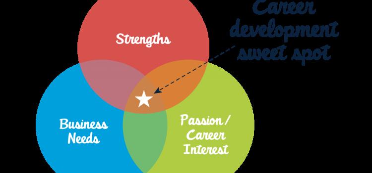 9 добри причини да насърчаваме кариерното ориентиране